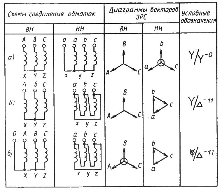 силовые трансформаторы подключение звезда и треугольник